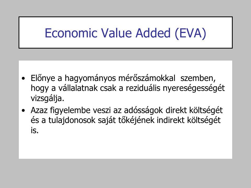 Economic Value Added (EVA) Előnye a hagyományos mérőszámokkal szemben, hogy a vállalatnak csak a reziduális nyereségességét vizsgálja. Azaz figyelembe