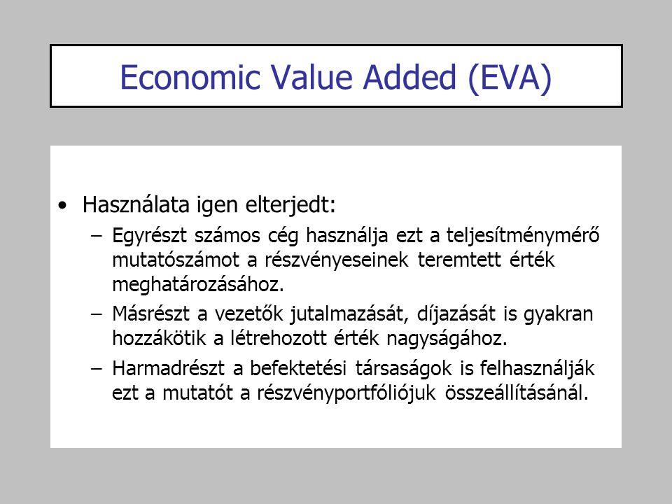Economic Value Added (EVA) Használata igen elterjedt: –Egyrészt számos cég használja ezt a teljesítménymérő mutatószámot a részvényeseinek teremtett é