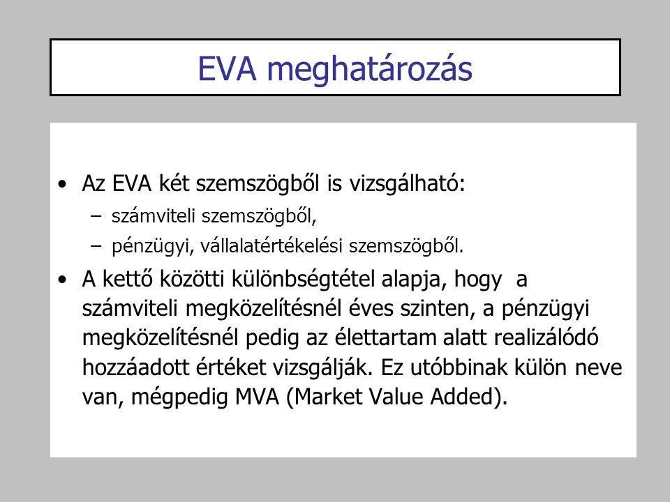 EVA meghatározás Az EVA két szemszögből is vizsgálható: –számviteli szemszögből, –pénzügyi, vállalatértékelési szemszögből. A kettő közötti különbségt