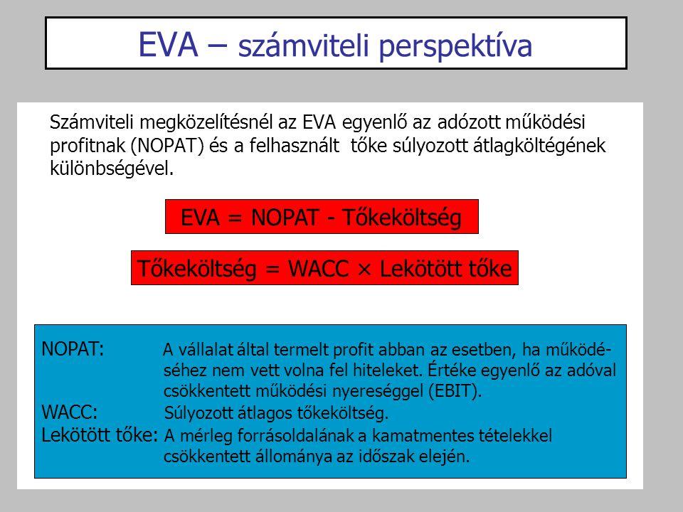 EVA – számviteli perspektíva Számviteli megközelítésnél az EVA egyenlő az adózott működési profitnak (NOPAT) és a felhasznált tőke súlyozott átlagkölt