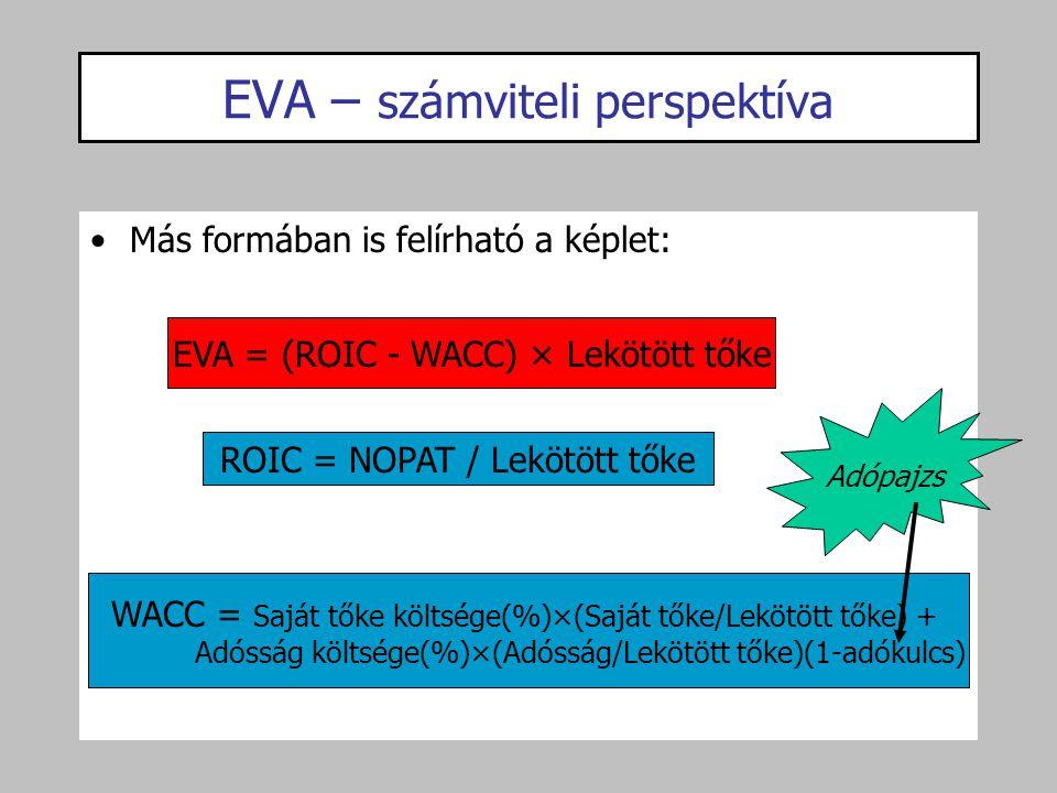 EVA – számviteli perspektíva Más formában is felírható a képlet: EVA = (ROIC - WACC) × Lekötött tőke ROIC = NOPAT / Lekötött tőke WACC = Saját tőke kö