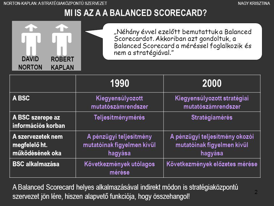 2 MI IS AZ A A BALANCED SCORECARD? 19902000 A BSCKiegyensúlyozott mutatószámrendszer Kiegyensúlyozott stratégiai mutatószámrendszer A BSC szerepe az i
