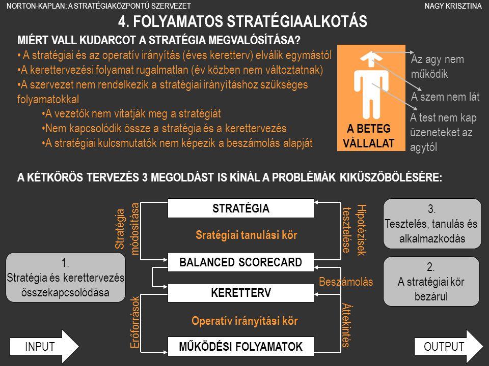 7 4. FOLYAMATOS STRATÉGIAALKOTÁS MIÉRT VALL KUDARCOT A STRATÉGIA MEGVALÓSÍTÁSA? A stratégiai és az operatív irányítás (éves keretterv) elválik egymást