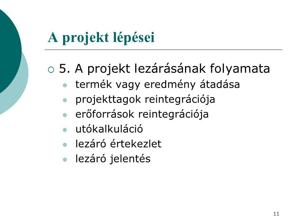 11 A projekt lépései  5. A projekt lezárásának folyamata termék vagy eredmény átadása projekttagok reintegrációja erőforrások reintegrációja utókalku