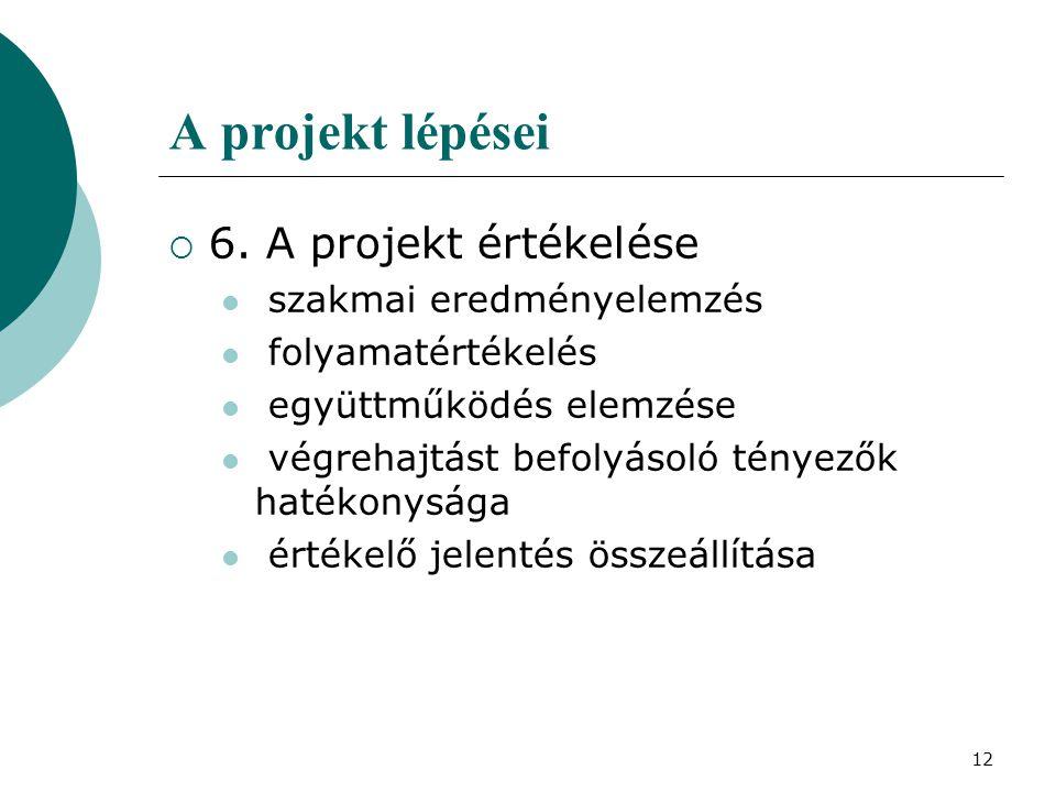 12 A projekt lépései  6. A projekt értékelése szakmai eredményelemzés folyamatértékelés együttműködés elemzése végrehajtást befolyásoló tényezők haté