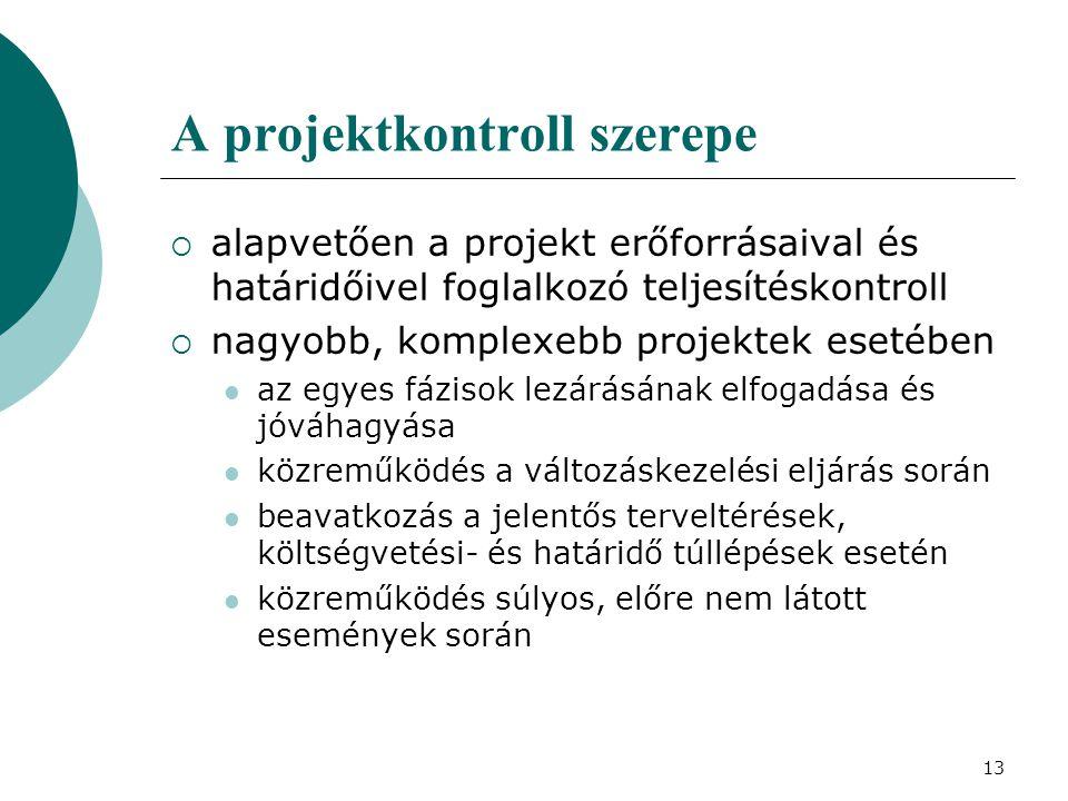 13 A projektkontroll szerepe  alapvetően a projekt erőforrásaival és határidőivel foglalkozó teljesítéskontroll  nagyobb, komplexebb projektek eseté