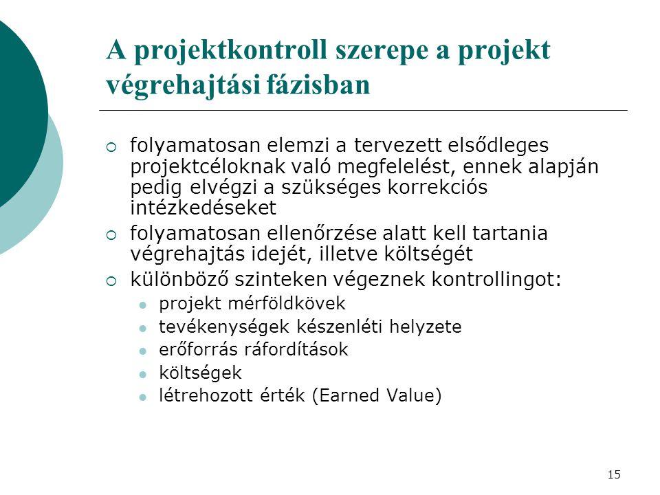 16 A projektkontroll szerepe a projekt végrehajtási fázisban  A projekt mérföldköveinek során elemeznünk kell bizonyos szempontokat: a megvalósítás átfogó értékelése és a folytatás további fő irányainak kijelölése a stratégiai célok megváltozása következtében a projekt prioritási helyzetének változása, és ezzel együtt az elsődleges projektcélokban bekövetkező változások, vagy a projekt törlése a teljesítés folytatásának jelentős technikai, pénzügyi stb.