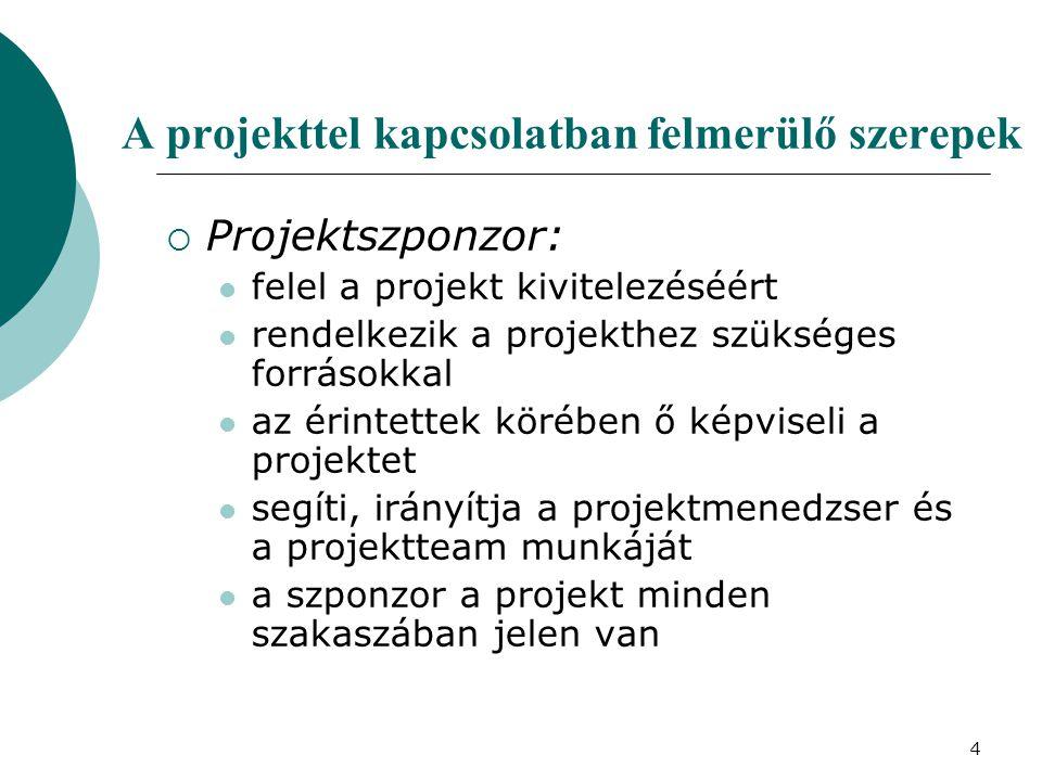 5 A projekttel kapcsolatban felmerülő szerepek  Projektmenedzser: felel a projekt hatékony működéséért tartja a kapcsolatot a projektszponzorral és az ügyfél, végfelhasználóval  Feladatai: projekt terveinek előkészítéséért felel projektteam összeállítása team tagjainak motiválása a csapaton belüli szerepek és célok kijelölése lehetőségek behatárolása, az ellenőrzési pontok meghatározása munka menetéről jelentés készítése, a projektszponzor és az ügyfél, végfelhasználó folyamatos informálása