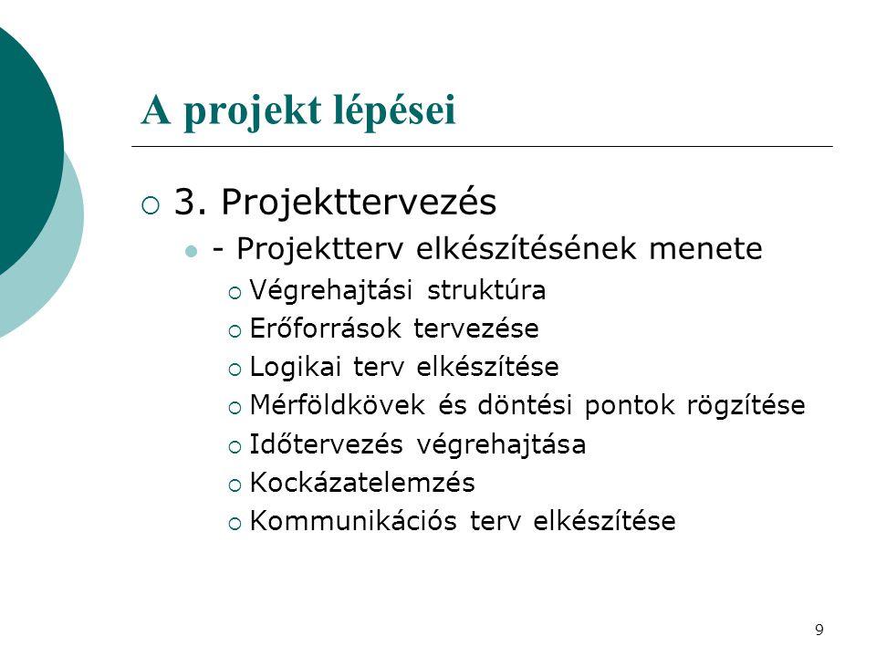 9 A projekt lépései  3. Projekttervezés - Projektterv elkészítésének menete  Végrehajtási struktúra  Erőforrások tervezése  Logikai terv elkészíté