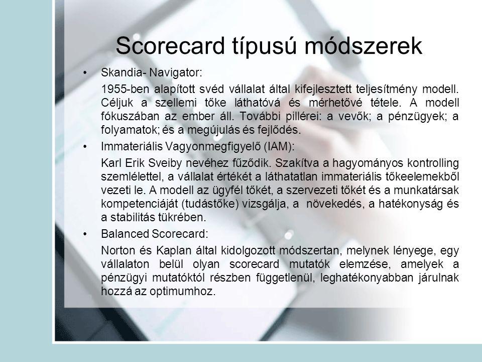 Scorecard típusú módszerek Skandia- Navigator: 1955-ben alapított svéd vállalat által kifejlesztett teljesítmény modell. Céljuk a szellemi tőke láthat