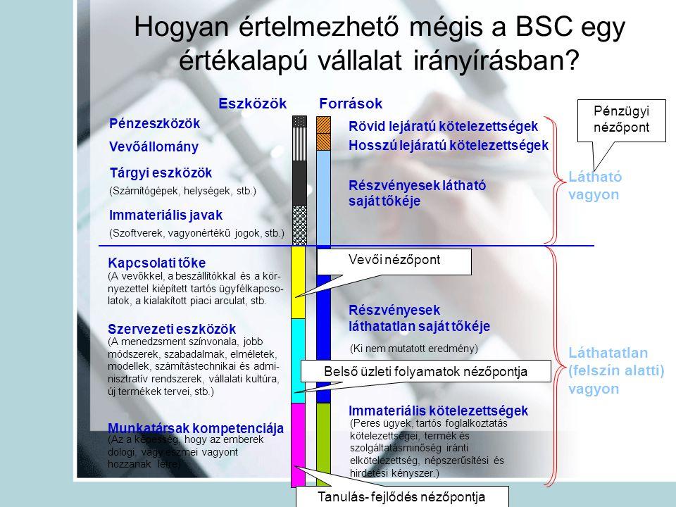 Hogyan értelmezhető mégis a BSC egy értékalapú vállalat irányírásban? Immateriális javak (Szoftverek, vagyonértékű jogok, stb.) Tárgyi eszközök (Számí