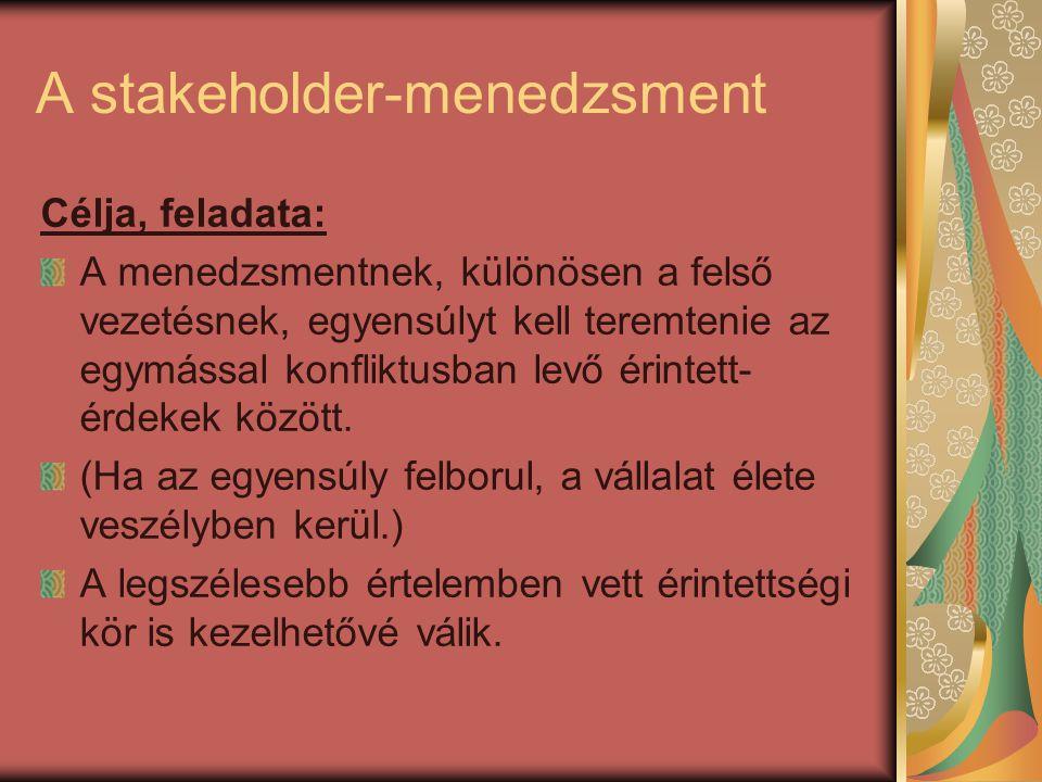 A stakeholder-menedzsment Célja, feladata: A menedzsmentnek, különösen a felső vezetésnek, egyensúlyt kell teremtenie az egymással konfliktusban levő