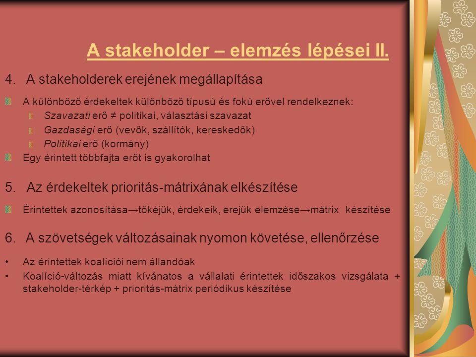 A stakeholder – elemzés lépései II. 4. A stakeholderek erejének megállapítása A különböző érdekeltek különböző típusú és fokú erővel rendelkeznek: Sza