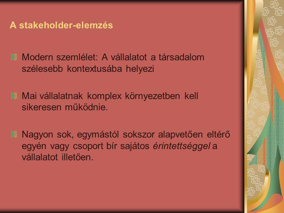 A stakeholder – elemzés lépései II.4.