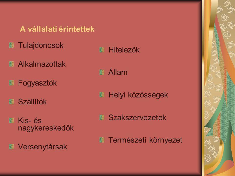Az érintett-csoportok kategorizálása I.