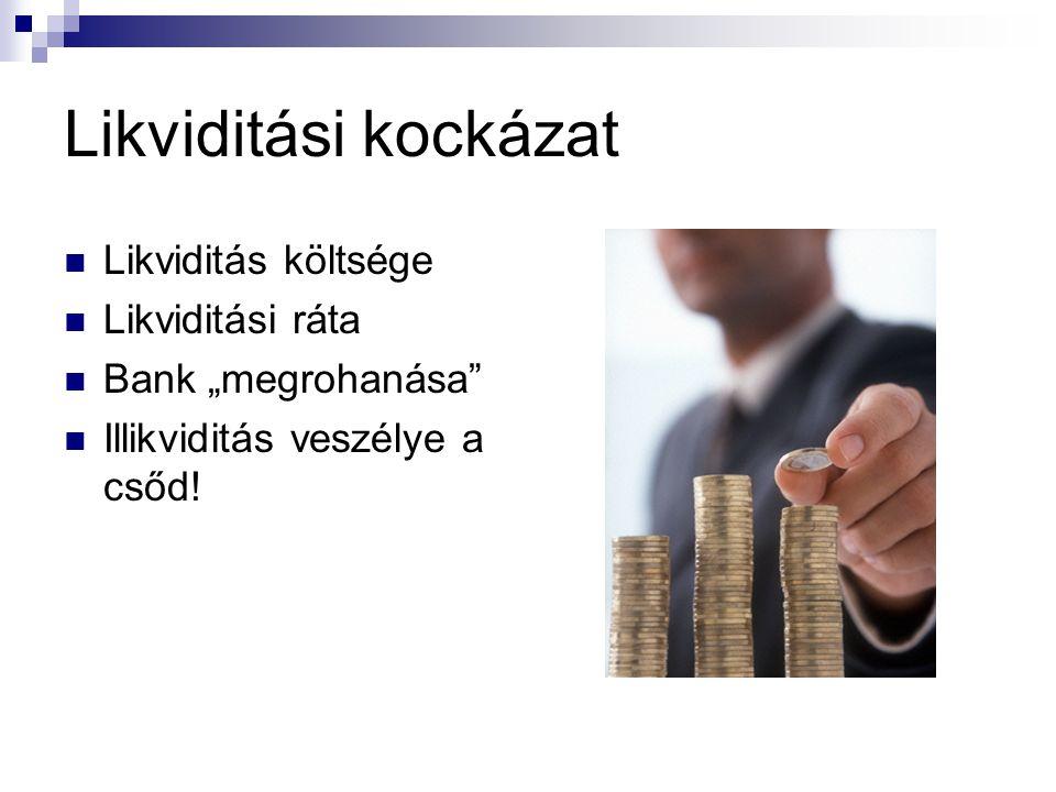 """Likviditási kockázat Likviditás költsége Likviditási ráta Bank """"megrohanása"""" Illikviditás veszélye a csőd!"""