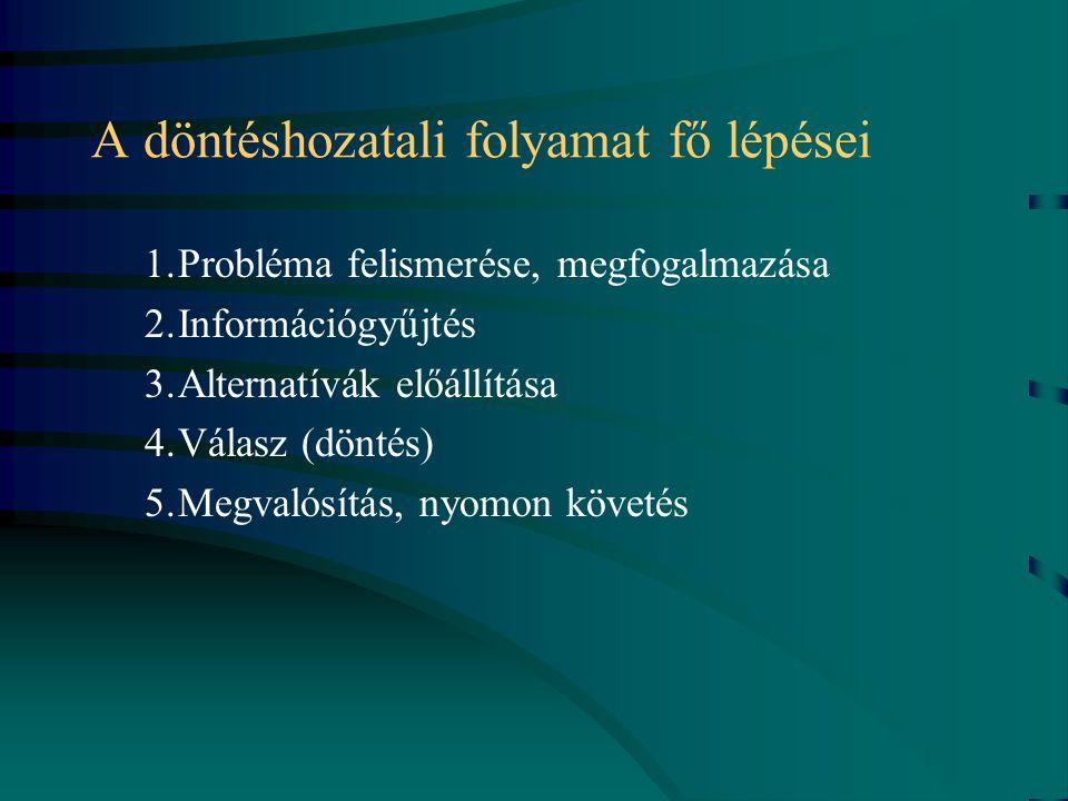 A döntéshozatali folyamat fő lépései 1.Probléma felismerése, megfogalmazása 2.Információgyűjtés 3.Alternatívák előállítása 4.Válasz (döntés) 5.Megvaló