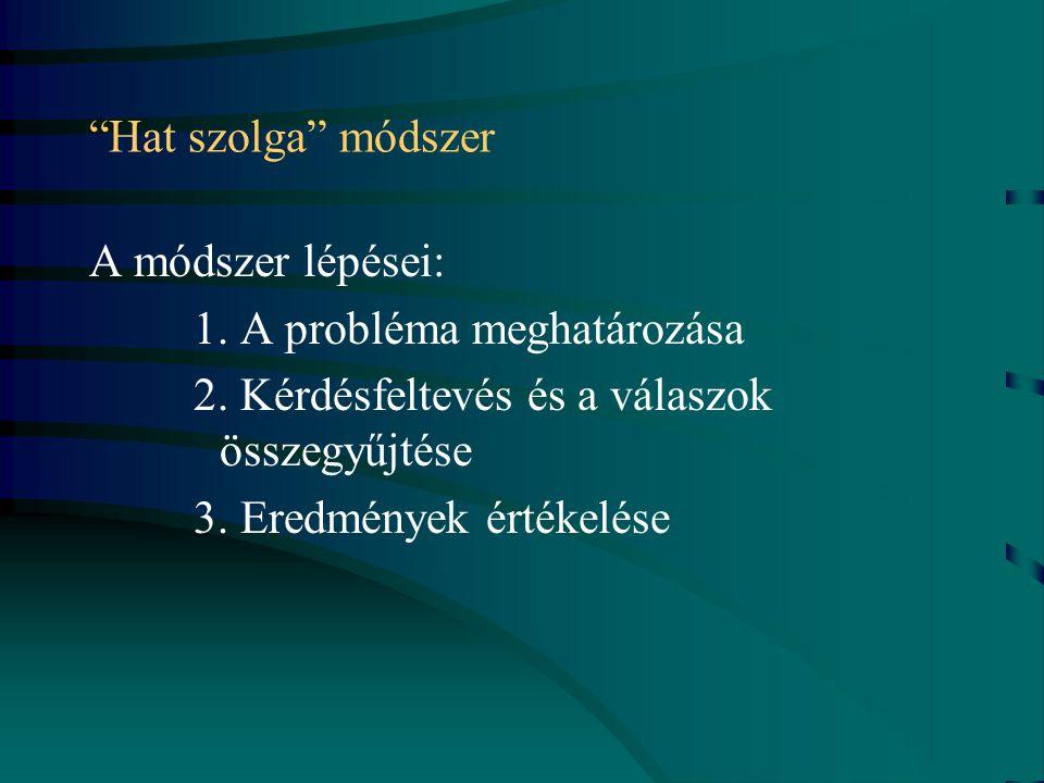 """""""Hat szolga"""" módszer A módszer lépései: 1. A probléma meghatározása 2. Kérdésfeltevés és a válaszok összegyűjtése 3. Eredmények értékelése"""