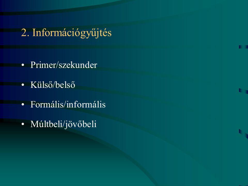 2. Információgyűjtés Primer/szekunder Külső/belső Formális/informális Múltbeli/jövőbeli
