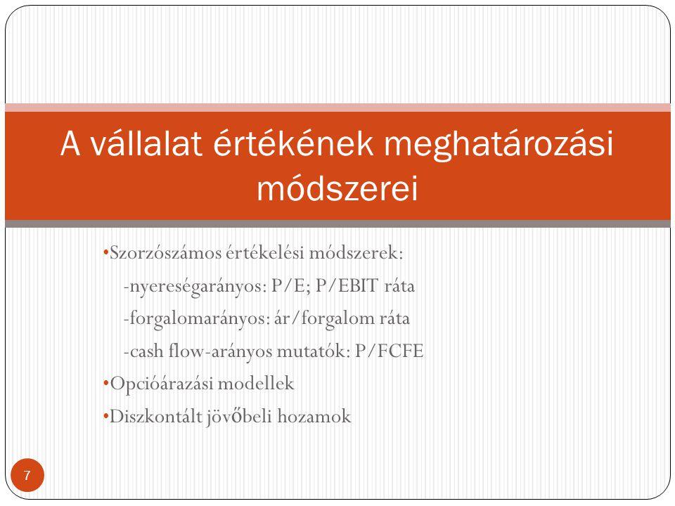 Szorzószámos értékelési módszerek: -nyereségarányos: P/E; P/EBIT ráta -forgalomarányos: ár/forgalom ráta -cash flow-arányos mutatók: P/FCFE Opcióárazá