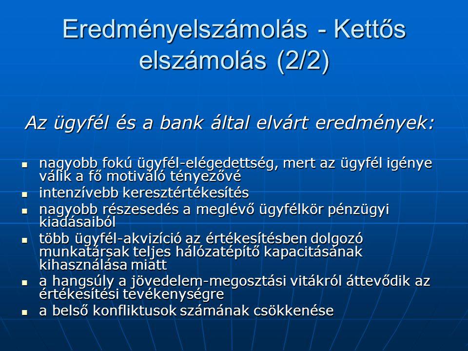 Eredményelszámolás - Kettős elszámolás (2/2) Az ügyfél és a bank által elvárt eredmények: nagyobb fokú ügyfél-elégedettség, mert az ügyfél igénye váli