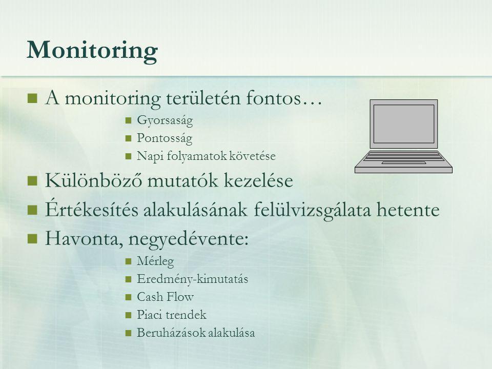 Monitoring A monitoring területén fontos… Gyorsaság Pontosság Napi folyamatok követése Különböző mutatók kezelése Értékesítés alakulásának felülvizsgá