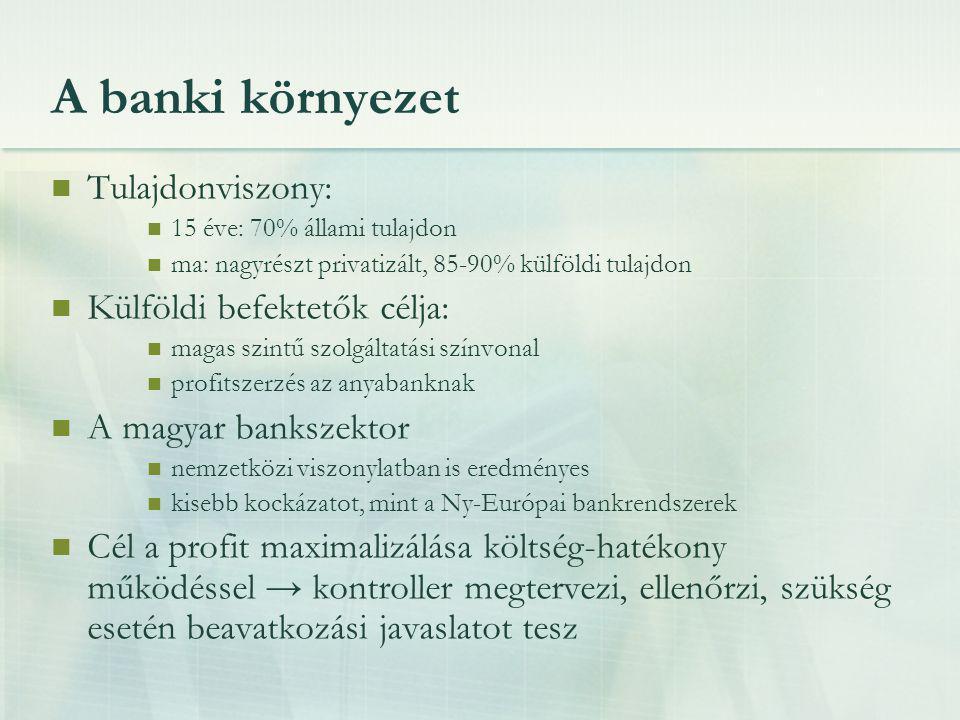 A banki környezet Tulajdonviszony: 15 éve: 70% állami tulajdon ma: nagyrészt privatizált, 85-90% külföldi tulajdon Külföldi befektetők célja: magas sz