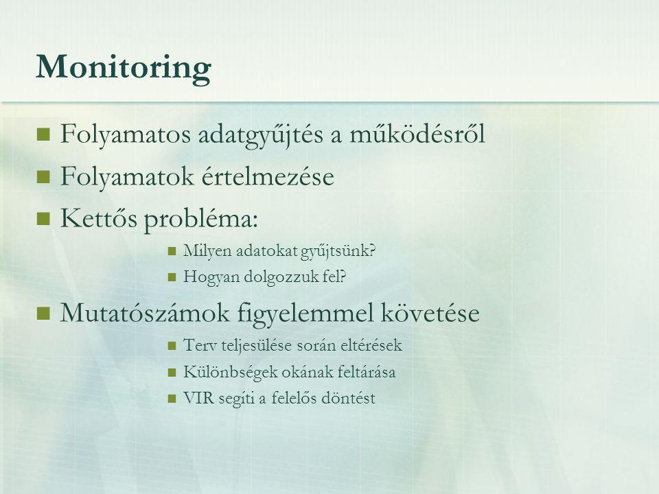 Monitoring Folyamatos adatgyűjtés a működésről Folyamatok értelmezése Kettős probléma: Milyen adatokat gyűjtsünk? Hogyan dolgozzuk fel? Mutatószámok f