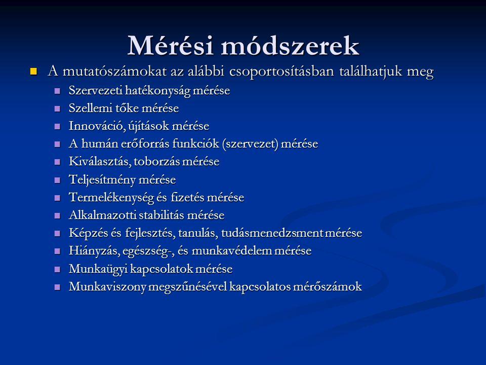 Mérési módszerek A mutatószámokat az alábbi csoportosításban találhatjuk meg A mutatószámokat az alábbi csoportosításban találhatjuk meg Szervezeti ha
