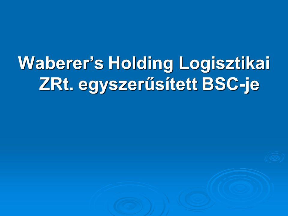 Waberer's Holding Logisztikai ZRt. egyszerűsített BSC-je Pénzügyi perspektíva (költséghatékonyság)CélokMutatók Hatékony költséggazdálkodásPénzáramlás,