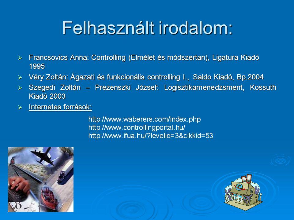 Felhasznált irodalom:  Francsovics Anna: Controlling (Elmélet és módszertan), Ligatura Kiadó 1995  Véry Zoltán: Ágazati és funkcionális controlling