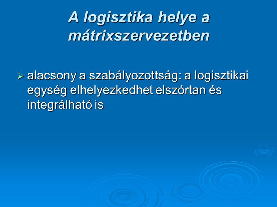A logisztika- kontrolling bevezetése
