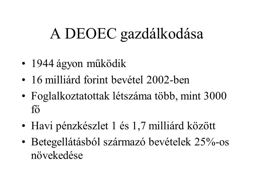 A DEOEC gazdálkodása 1944 ágyon működik 16 milliárd forint bevétel 2002-ben Foglalkoztatottak létszáma több, mint 3000 fő Havi pénzkészlet 1 és 1,7 mi