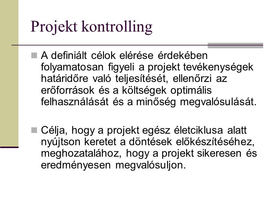 Projekt kontrolling A definiált célok elérése érdekében folyamatosan figyeli a projekt tevékenységek határidőre való teljesítését, ellenőrzi az erőforrások és a költségek optimális felhasználását és a minőség megvalósulását.