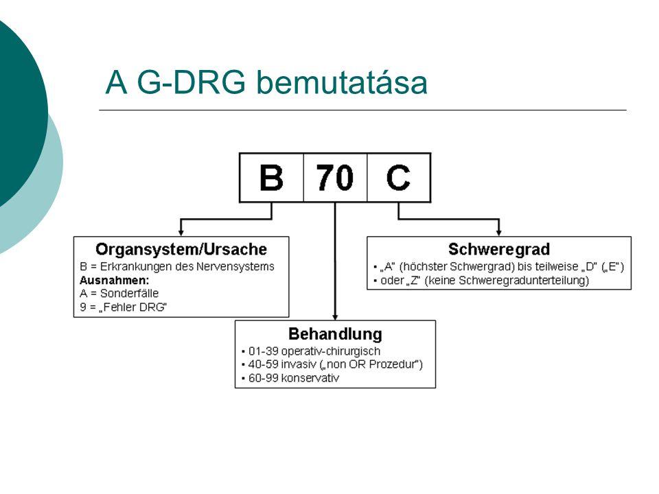 A DRG  A fődiagnózis  Elvégzett folyamatok (műtétek, bonyolult vizsgálatok)  Mellékdiagnózisok és esetleges komplikációk (= mindaz, ami többletráfordítást tesz szükségessé)  Lélegeztetőgépen eltöltött idő  Páciensalapú faktorok, életkor, születési súly
