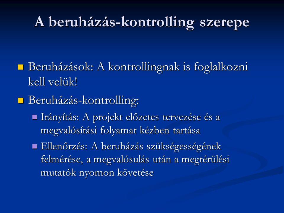 A beruházás-kontrolling szerepe Beruházások: A kontrollingnak is foglalkozni kell velük! Beruházások: A kontrollingnak is foglalkozni kell velük! Beru
