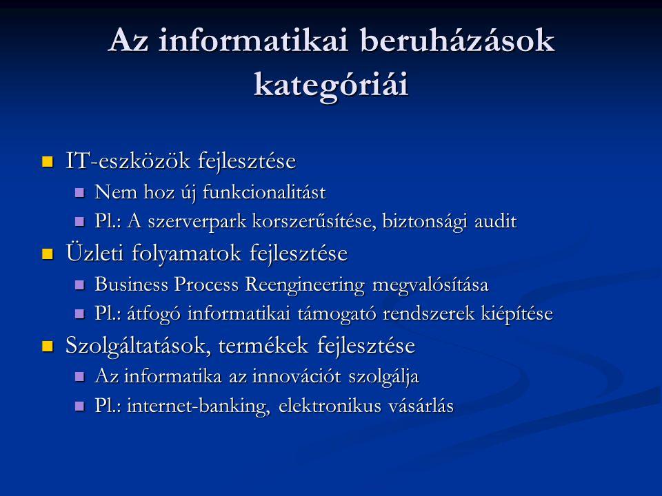 Az informatikai beruházások kategóriái IT-eszközök fejlesztése IT-eszközök fejlesztése Nem hoz új funkcionalitást Nem hoz új funkcionalitást Pl.: A sz