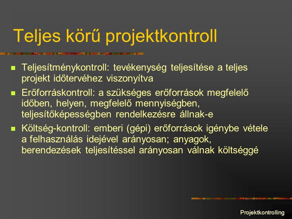 Projektkontrolling Teljes körű projektkontroll Teljesítménykontroll: tevékenység teljesítése a teljes projekt időtervéhez viszonyítva Erőforráskontrol