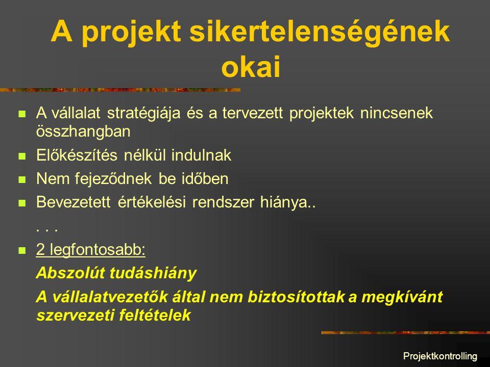 Projektkontrolling A projekt sikertelenségének okai A vállalat stratégiája és a tervezett projektek nincsenek összhangban Előkészítés nélkül indulnak