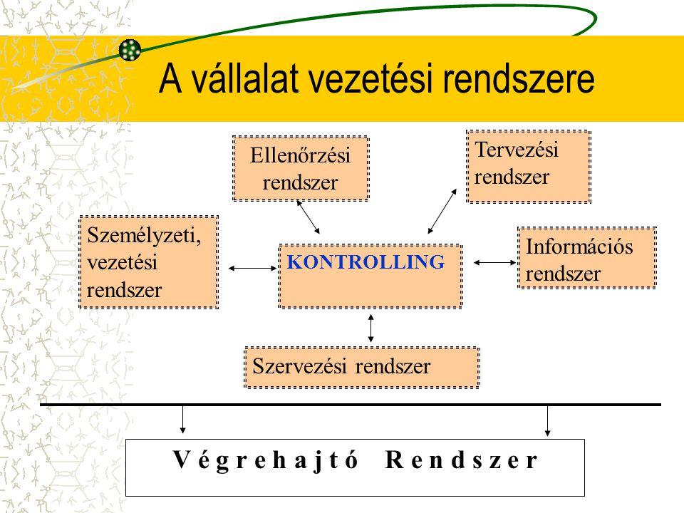 A vállalat vezetési rendszere Ellenőrzési rendszer Tervezési rendszer Személyzeti, vezetési rendszer Információs rendszer Szervezési rendszer V é g r e h a j t ó R e n d s z e r KONTROLLING