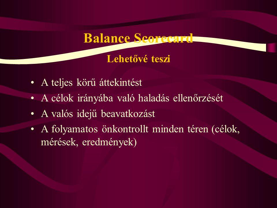 Balance Scorecard Lehetővé teszi A teljes körű áttekintést A célok irányába való haladás ellenőrzését A valós idejű beavatkozást A folyamatos önkontrollt minden téren (célok, mérések, eredmények)