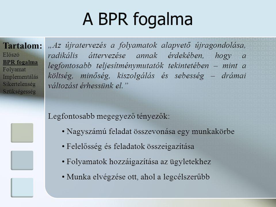 """A BPR fogalma Tartalom: Előszó BPR fogalma Folyamat Implementálás Sikertelenség Szükségesség """"Az újratervezés a folyamatok alapvető újragondolása, rad"""