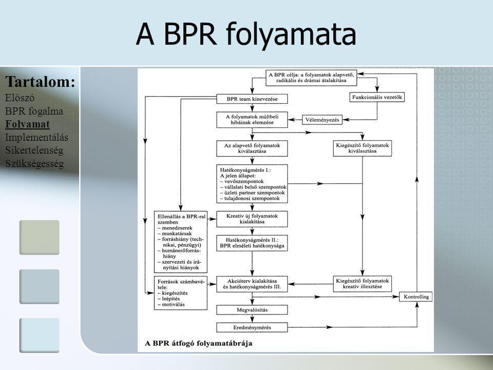 """A BPR folyamata Tartalom: Előszó BPR fogalma Folyamat Implementálás Sikertelenség Szükségesség BPR team Alap és kiegészítő folyamatok feltérképezése Hatékonyságmérések 1.Alapvető folyamatok változás előtti hatékonysága 2.Innovatív megújulásokkal elérhető """"elméleti hatékonyság 3.""""Valós hatékonyság Csúcsvezetés döntési feladatköre Eredménymérés"""