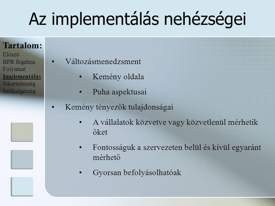 Az implementálás nehézségei Tartalom: Előszó BPR fogalma Folyamat Implementálás Sikertelenség Szükségesség Kemény tényezők (DICE–tényezők): Duration – időtartam Integrity – projekt végrehajtásának integritása Commitment – elkötelezettség Effort – többlet-erőfeszítés