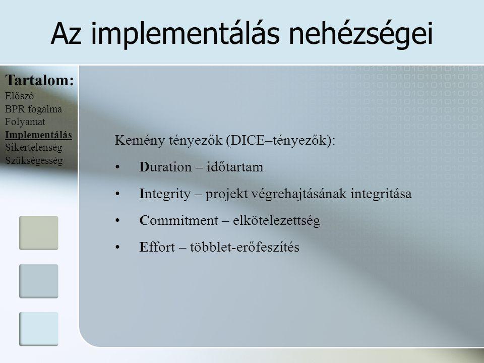 Az implementálás nehézségei Tartalom: Előszó BPR fogalma Folyamat Implementálás Sikertelenség Szükségesség Kemény tényezők (DICE–tényezők): Duration –
