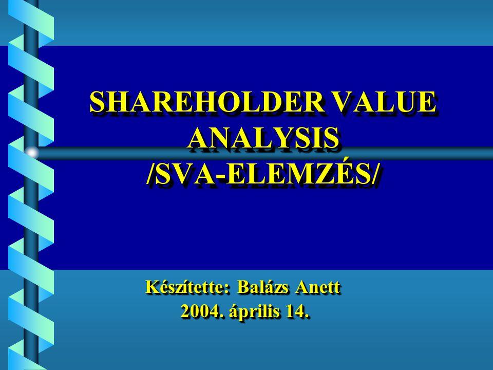SHAREHOLDER VALUE ANALYSIS /SVA-ELEMZÉS/ Készítette: Balázs Anett 2004.