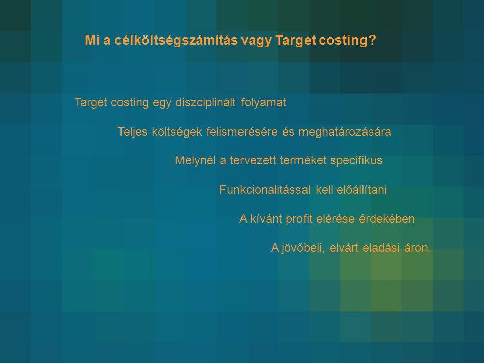 Mi a célköltségszámítás vagy Target costing.
