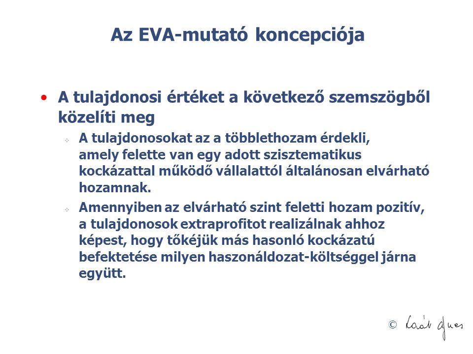 © Az EVA-mutató koncepciója A tulajdonosi értéket a következő szemszögből közelíti meg  A tulajdonosokat az a többlethozam érdekli, amely felette van