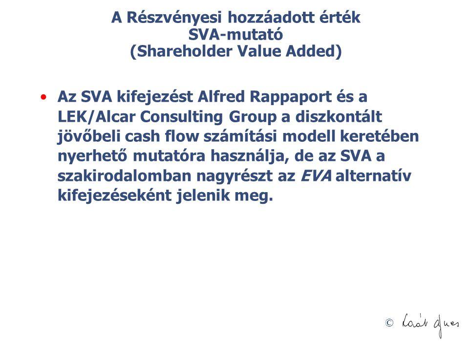© A Részvényesi hozzáadott érték SVA-mutató (Shareholder Value Added) Az SVA kifejezést Alfred Rappaport és a LEK/Alcar Consulting Group a diszkontált