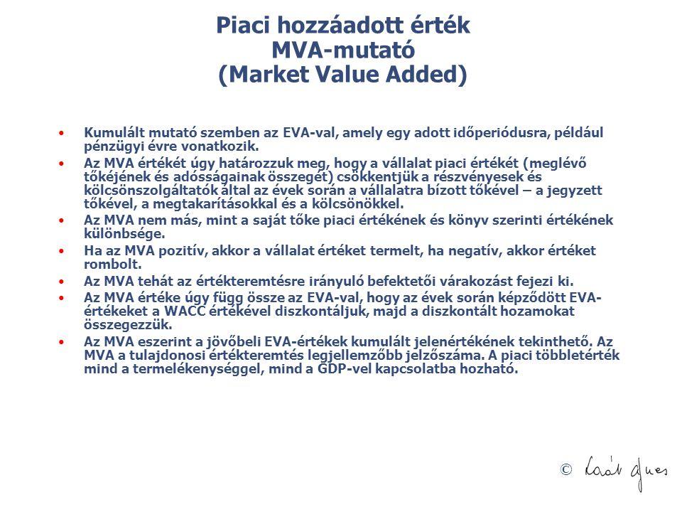 © Piaci hozzáadott érték MVA-mutató (Market Value Added) Kumulált mutató szemben az EVA-val, amely egy adott időperiódusra, például pénzügyi évre vona